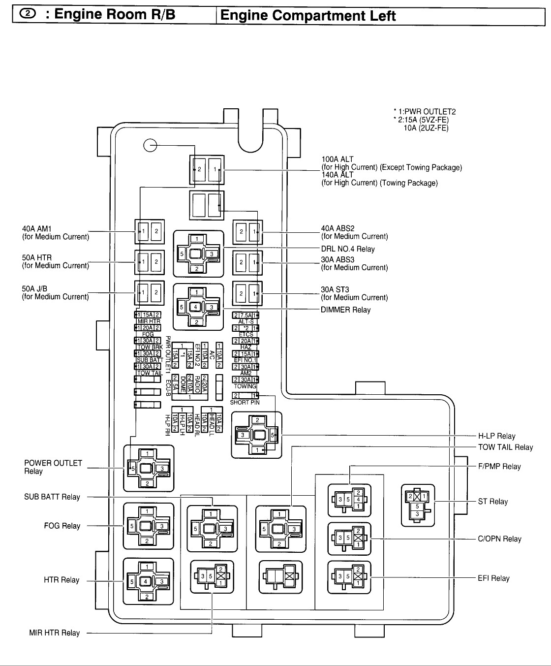 [DVZP_7254]   DIAGRAM] 06 Tundra Fuse Diagram FULL Version HD Quality Fuse Diagram -  WIRESIZES.LEXANESIRAC.FR | Fuse Box For 2003 Toyota Tundra |  | Portal Diagram Database