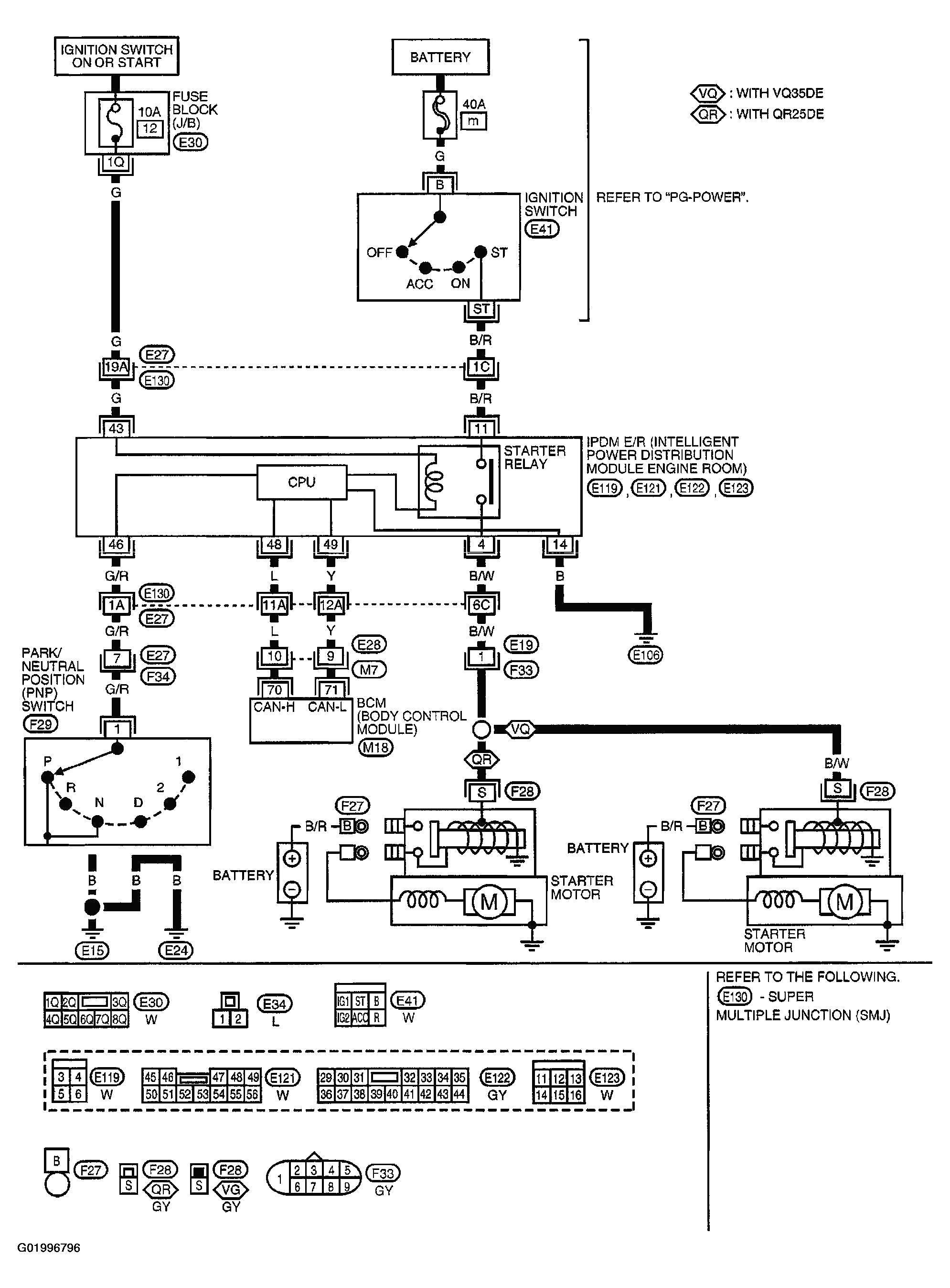 Fuse Box Diagram For Nissan Altima