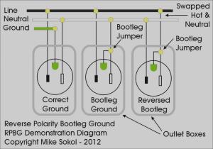 Home Generator Plug Wiring | Wiring Diagram Database