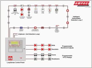 Addressable System Wiring Diagram  camizu