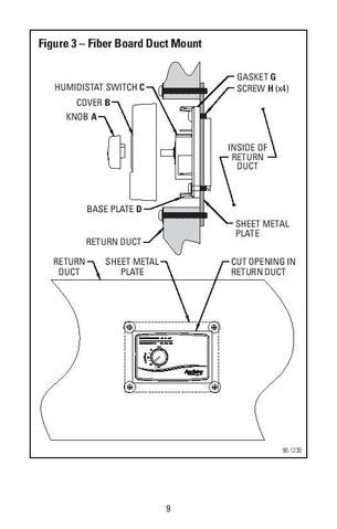 aprilaire 56 humidistat wiring diagram wiring diagram Humidifier Wiring Diagram diagram aprilaire 56 humidistat wiring file th85258aprilaire 56 humidistat wiring diagram gallery wiring diagram sample
