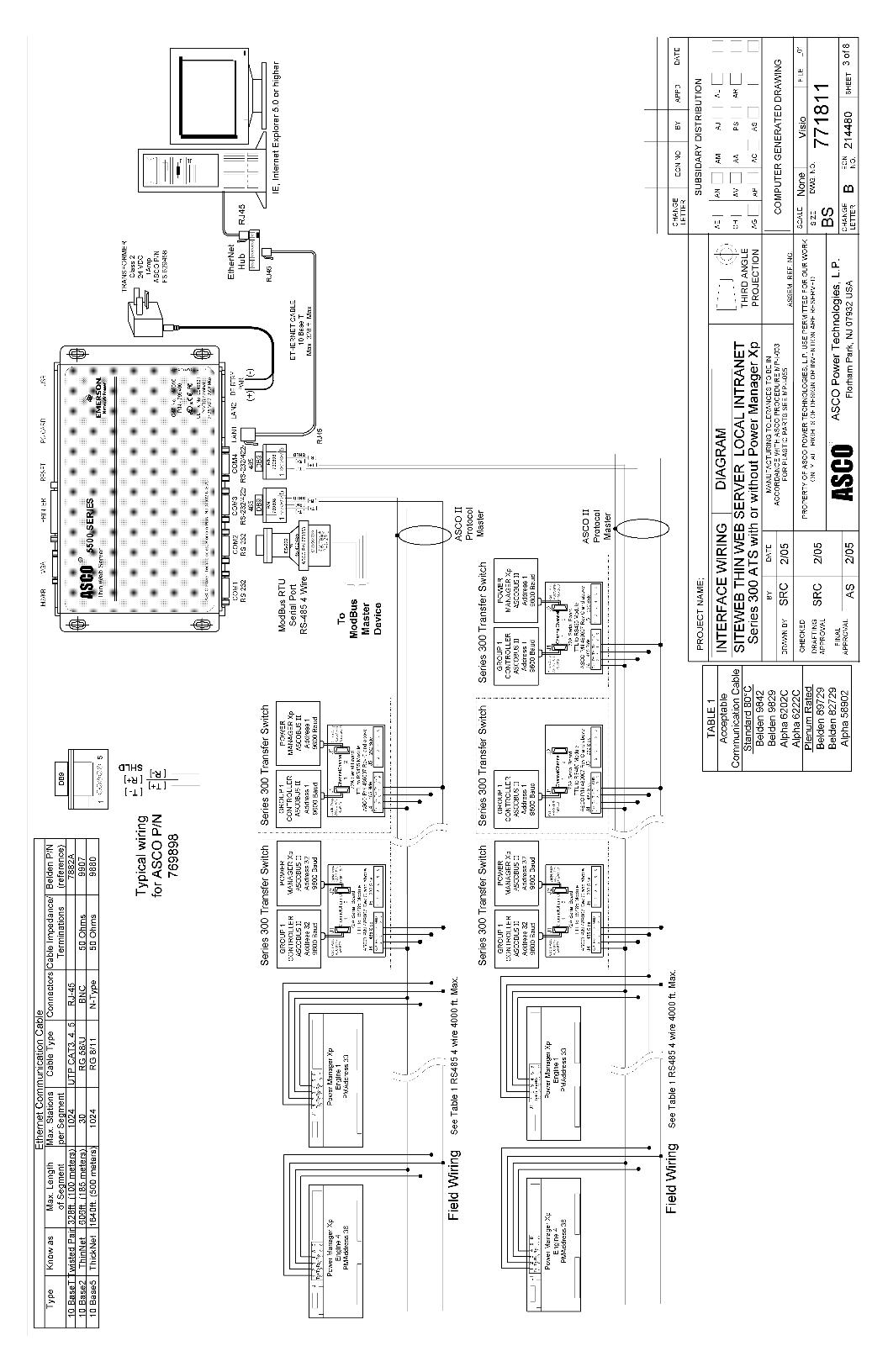 Automatic Transfer Switch Schematic Diagram Pdf