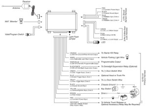 Avital 4x03 Remote Start Wiring Diagram Download | Wiring Diagram Sample