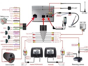 Gmos01 Wiring Harness  Wiring Solutions