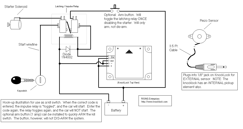 wiring diagram for door 2 sg dbd de \u2022wiring diagram for commercial garage door opener share the 9 rh 9 classroomleader co wiring diagram for door poppers wiring diagram for door chimes
