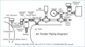 Copeland Compressor Wiring Diagram Download   Wiring Diagram Sample
