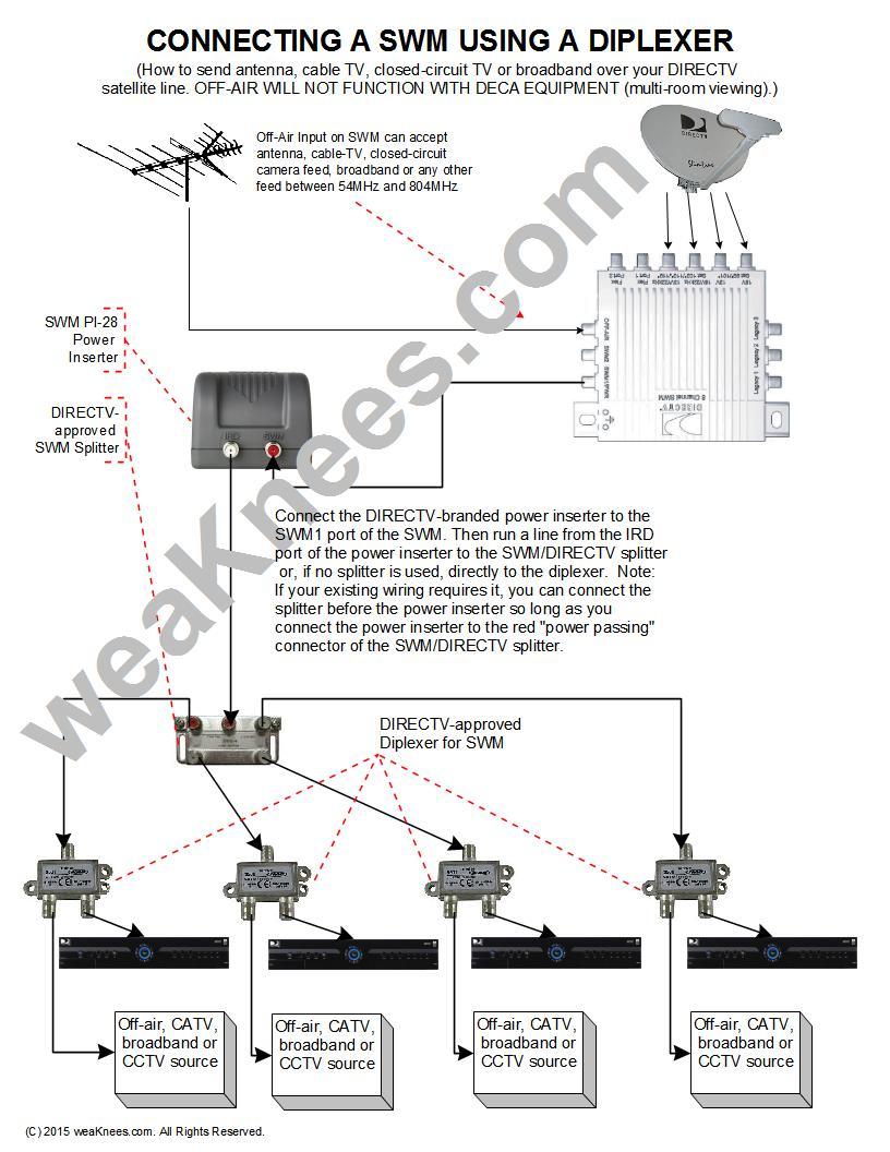 Directv Genie Whole Home Wiring | Wiring Diagram on direct tv genie box inputs, direct tv connection diagram, direct tv power inserter diagram, direct tv genie install diagram, direct tv h24 hd receiver, direct tv hr24 500 manual, direct tv ethernet wiring diagram, direct tv whole home diagram,
