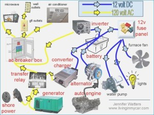 Electric Water Heater thermostat Wiring Diagram Sample   Wiring Diagram Sample