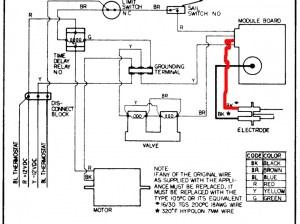 Gas Furnace Control Board Wiring Diagram Gallery | Wiring