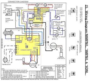 Gas Furnace Control Board Wiring Diagram Gallery | Wiring Diagram Sample