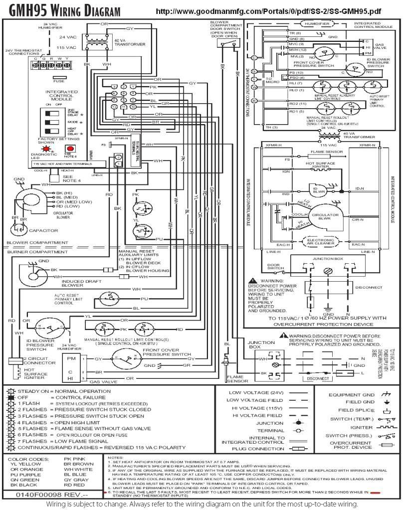 furnace circuit board wiring diagram 4 6 combatarms game de \u2022goodman furnace circuit board wiring schematic diagram rh 18 15 www skullbocks de hvac circuit board diagram hvac circuit board diagram