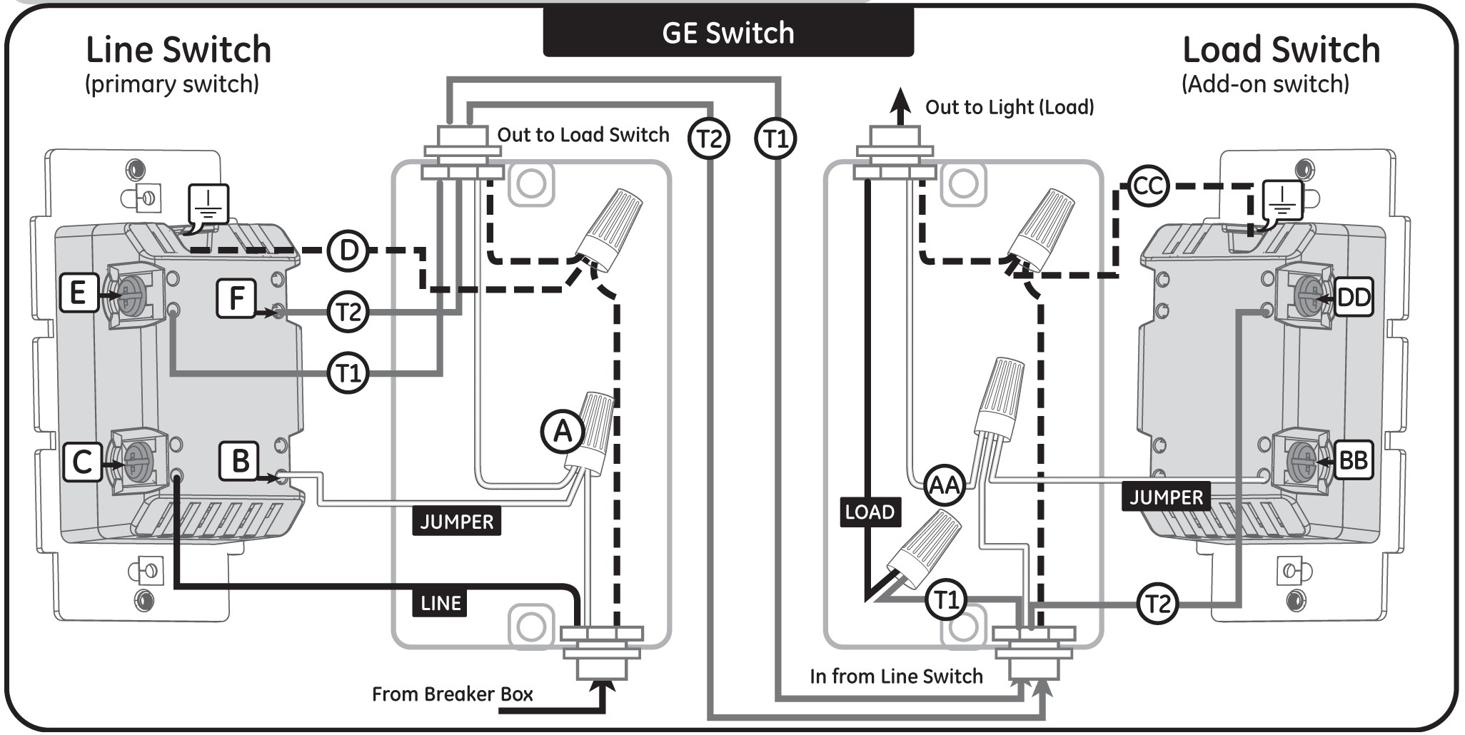 Ge Z Wave 4 Way Switch Wiring Diagram Wiring Wiring