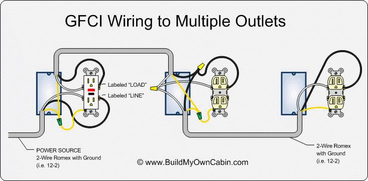 diagrams for wiring multiple receptacles outlets online wiring diagram