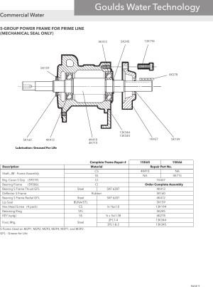Goulds Pump Wiring Diagram Gallery | Wiring Diagram Sample