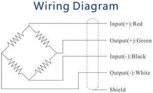 Interface Load Cell Wiring Diagram Collection | Wiring Diagram Sample