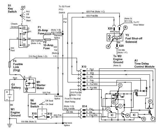 john deere gator hpx wiring diagram wiring diagram officialjohn deere gator hpx ignition wiring diagramjohn deere gator hpx wiring diagram 21