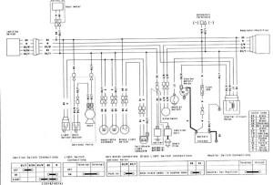 Kawasaki Mule 550 Wiring Diagram Download | Wiring Diagram Sample