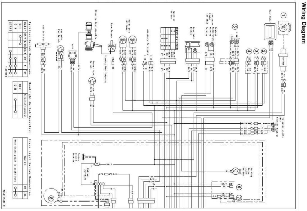 kawasaki schematics wiring diagramstarter wiring schematic for kawasaki mule 610 wiring diagram mix 610 mule wiring diagram wiring diagram