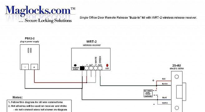 locknetics maglock wiring diagram 7k schwabenschamanen de \u2022 Locknetics Security diagram schlage wiring diagram wiring file dn23685 rh alan lopez diagram hansafanprojekt de