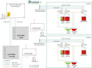 Polaris Ranger Wiring Diagram Collection   Wiring Diagram Sample