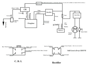 Coolster 125 Wiring Diagram | Wiring Library