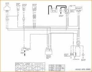 Pit Bike Wiring Diagram Electric Start | hobbiesxstyle