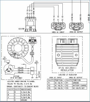 Polaris Ranger Ignition Wiring Diagram Gallery | Wiring Diagram Sample