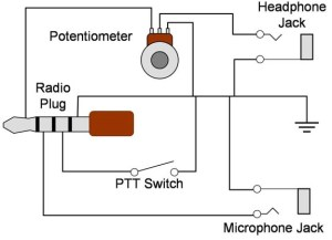 Push to Talk Switch Wiring Diagram Download | Wiring