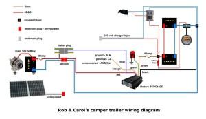 Rv solar Panel Installation Wiring Diagram Sample   Wiring