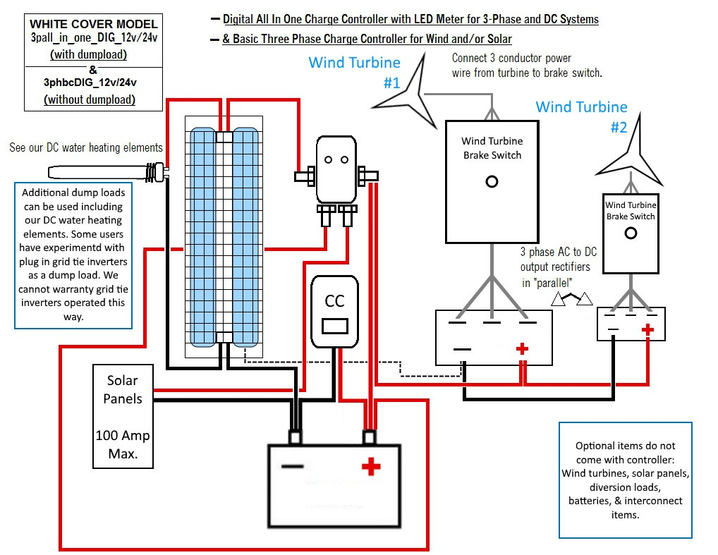 Peachy Dc Inverter Charger Wiring Diagram Free Download Wiring Diagram Wiring 101 Orsalhahutechinfo