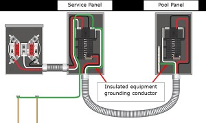Square D 100 Amp Panel Wiring Diagram Collection | Wiring Diagram Sample