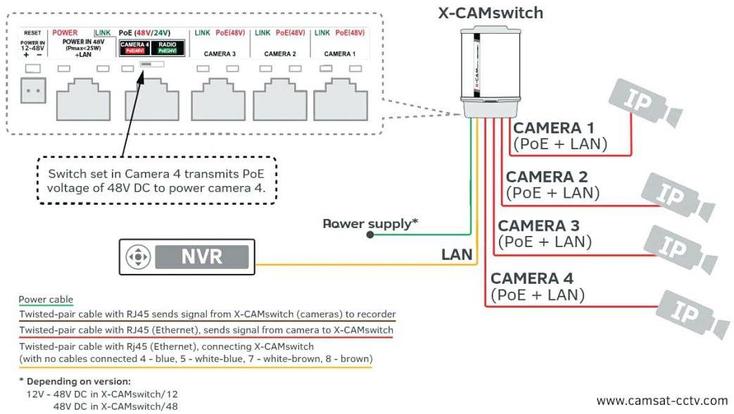 Swann Security Camera Wiring Diagram - Wiring Site ResourceWiring Site Resource