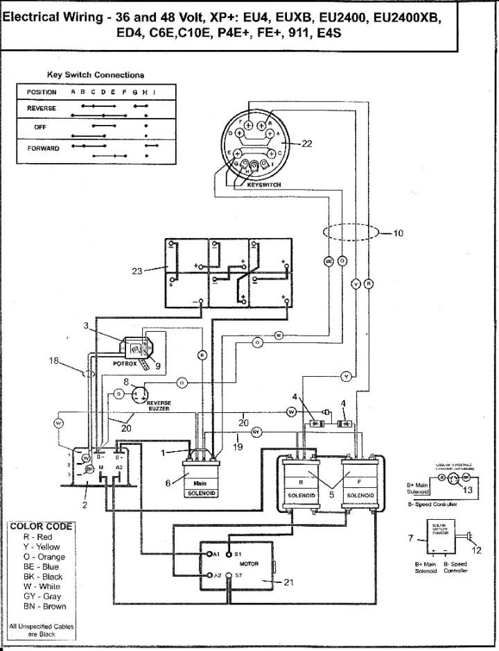 yamaha golf cart battery wiring diagram sample
