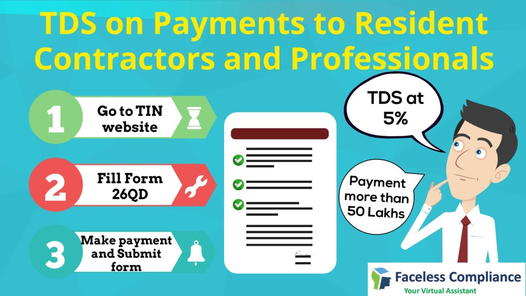 TDS on Payments to Resident Contractors and Professionals