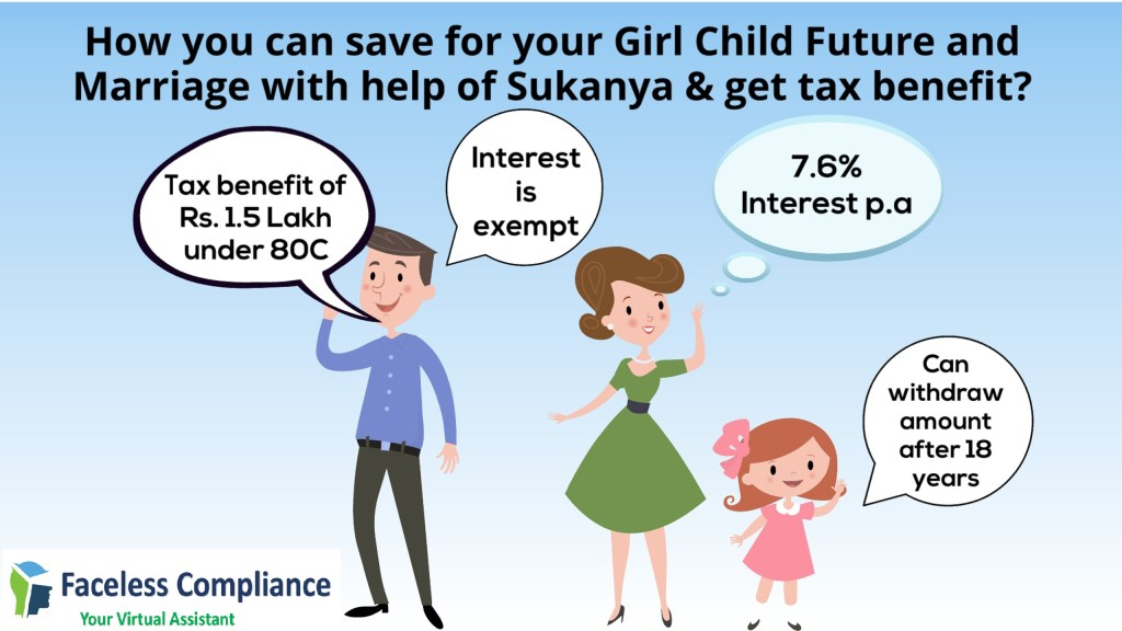 How you can save for your Girl Child Future and Marriage with help of Sukanya & get tax benefit?