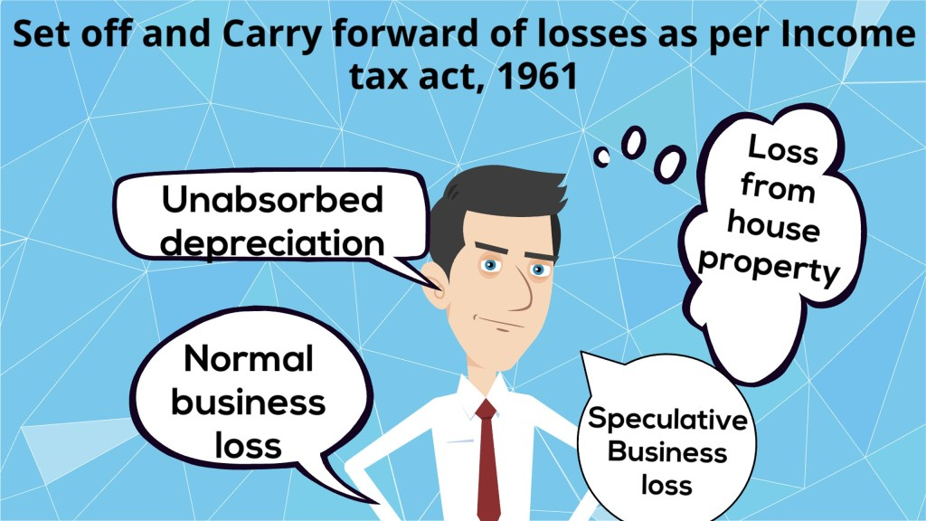 Set off and Carry forward of losses as per Income tax act, 1961