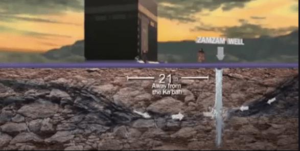 jarak air zam zam dengan kabah