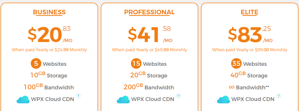 WPX Hosting- The best monthly billing hosting for newbie bloggers