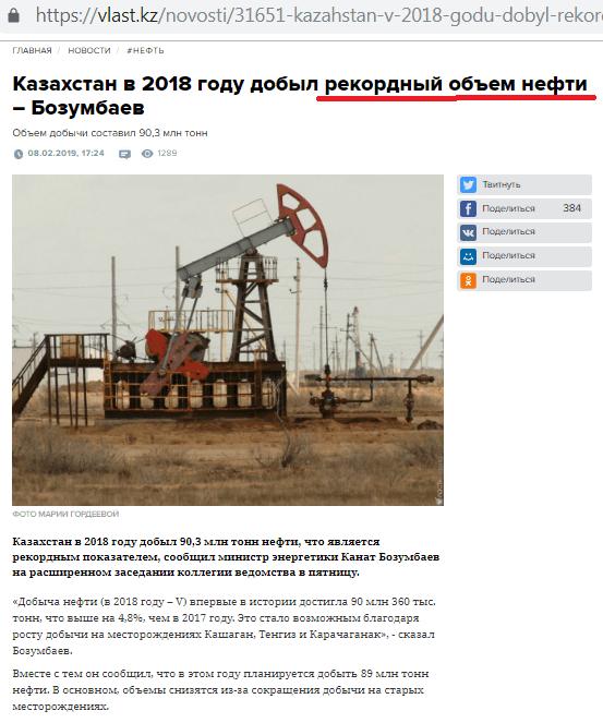 Нефть Казахстана