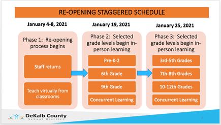 deKalb Schools reopening plan