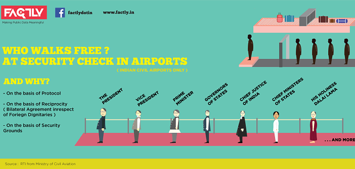 Security-Check-Excemtpions-at-Indian-Airports-Featured Image