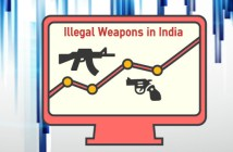 Illegal-Weapons-in-India
