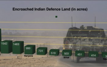 Encroachments of Indian Defence land