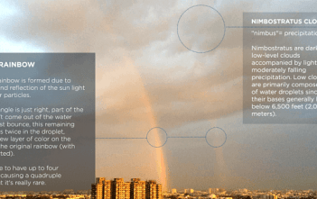 how is double rainbow formed infographic - featured image