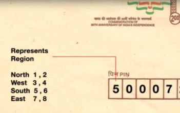 Indian Pincode Meaning- Featured Image