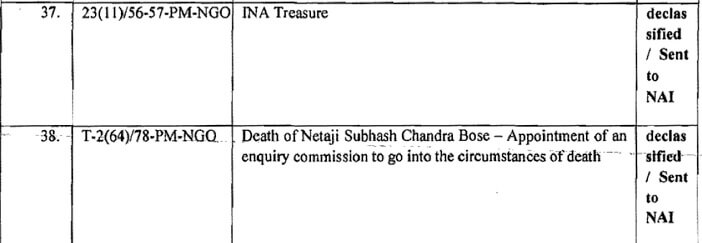 netaji_declassified_files_-_list_of_two_classified_documents