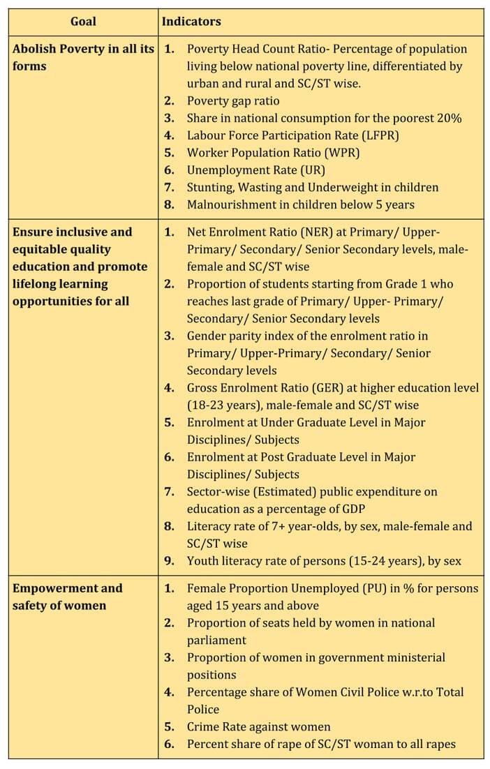government_framework_for_monitoring_social_progress_goals_and_indicators