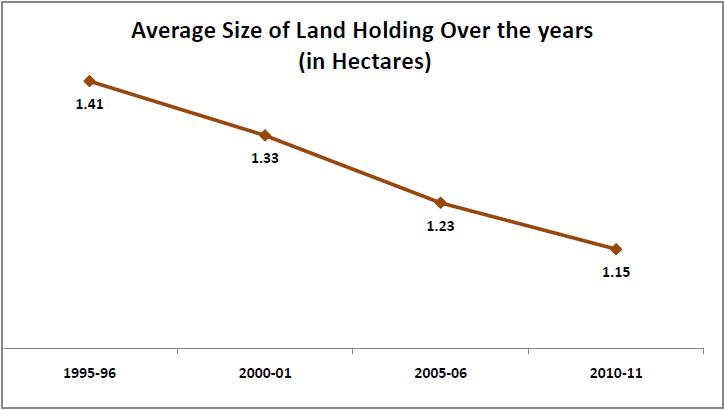 Land size timiznceptzmusic land size ccuart Images