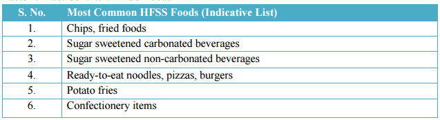 fssai guidelines for restricting high fat foods in schools_most common hfss foods
