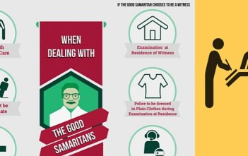 good samaritan guidelines_Standard Operating Procedure for Police to treat Good Samaritans featured image factly.in